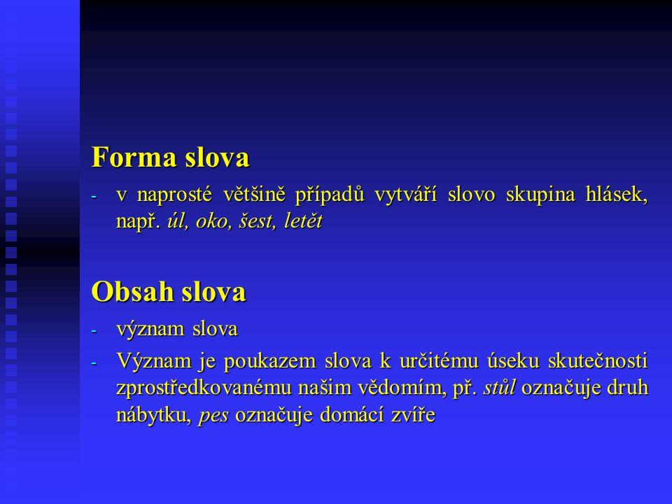 Forma slova Obsah slova