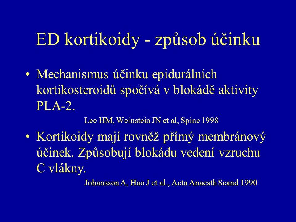 ED kortikoidy - způsob účinku
