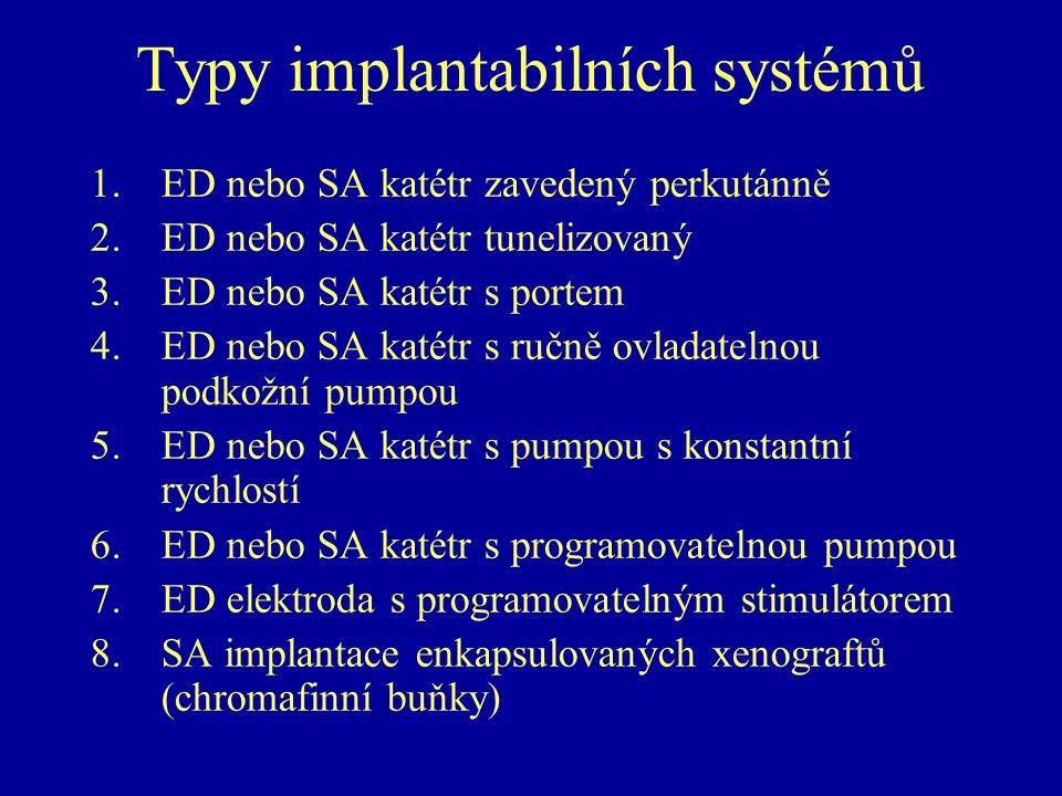 Typy implantabilních systémů