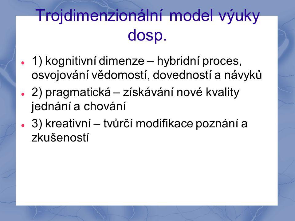 Trojdimenzionální model výuky dosp.