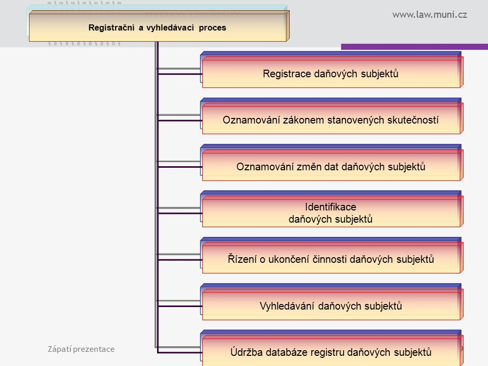 Registrační a vyhledávací proces
