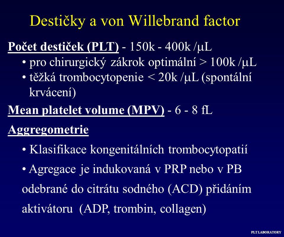 Destičky a von Willebrand factor
