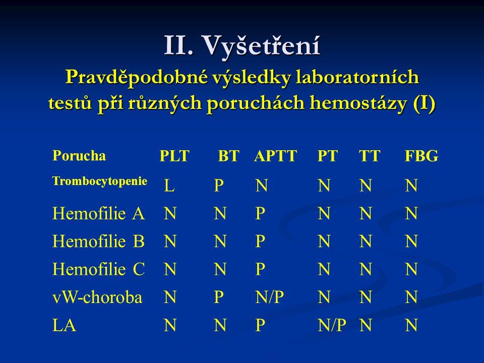 II. Vyšetření Pravděpodobné výsledky laboratorních testů při různých poruchách hemostázy (I) Porucha.