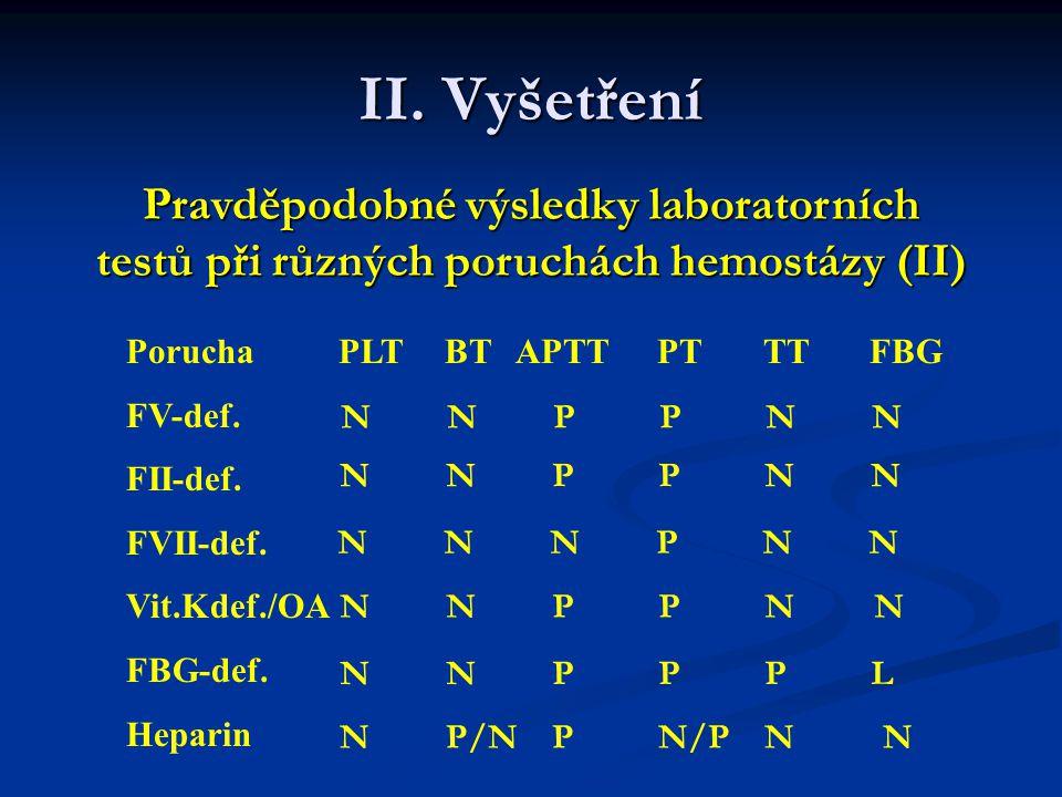 II. Vyšetření Pravděpodobné výsledky laboratorních testů při různých poruchách hemostázy (II) Porucha PLT BT APTT PT TT FBG.