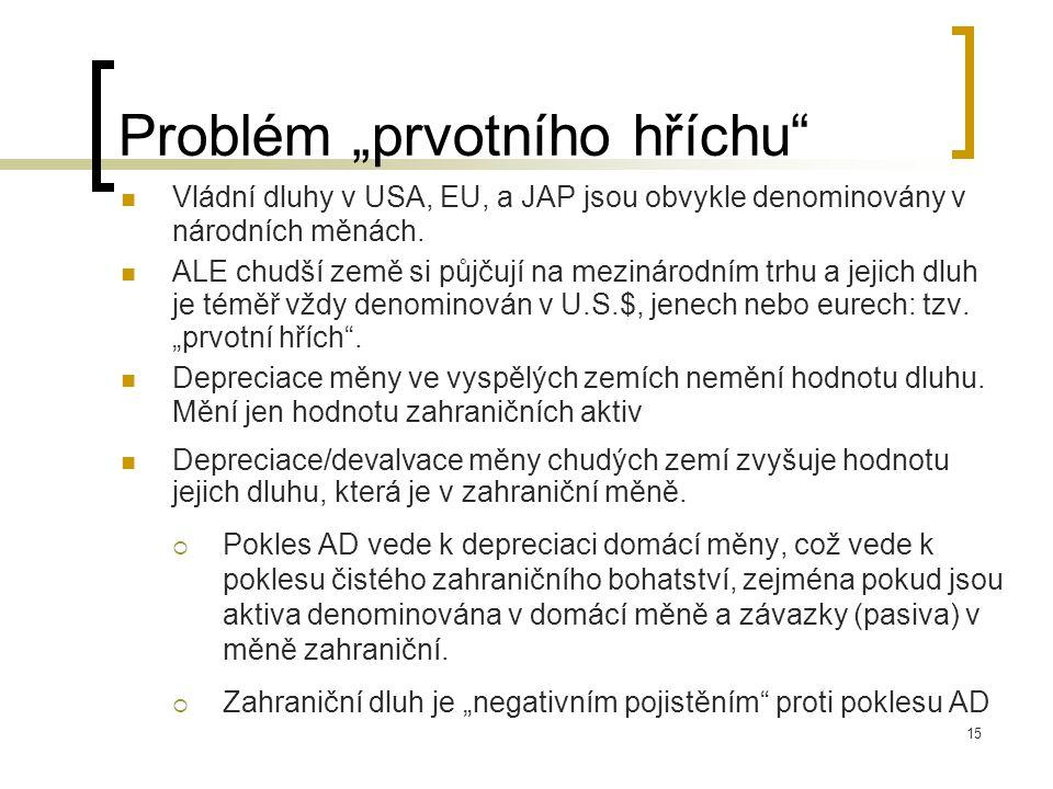 """Problém """"prvotního hříchu"""