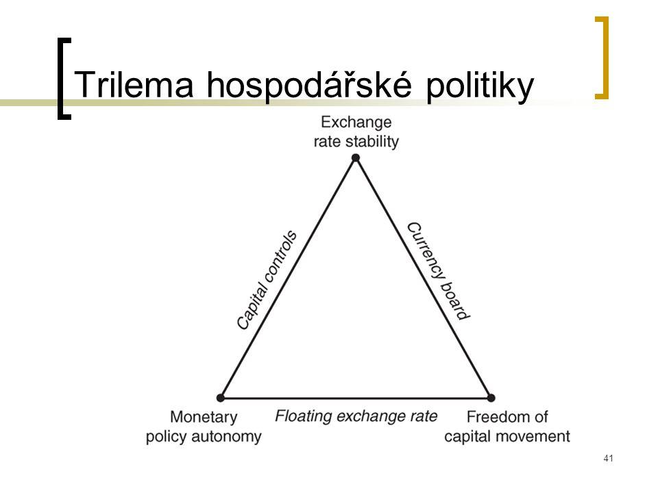 Trilema hospodářské politiky