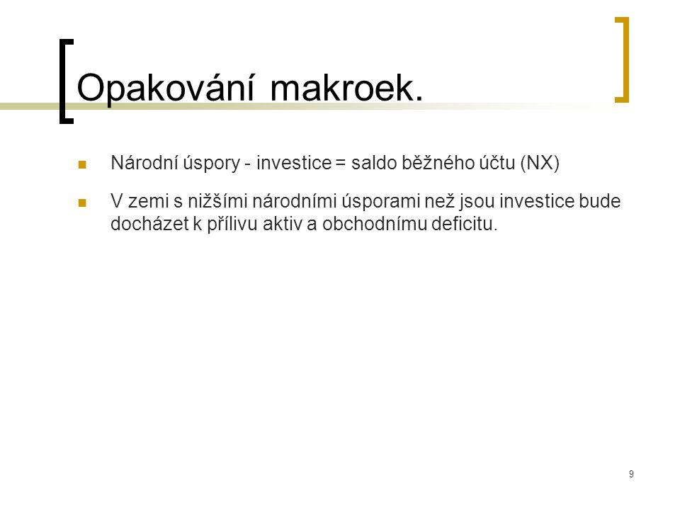 Opakování makroek. Národní úspory - investice = saldo běžného účtu (NX)