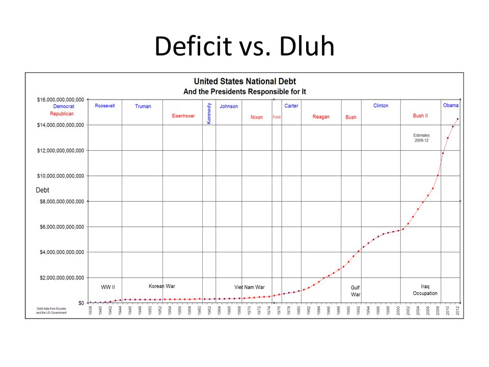 Deficit vs. Dluh 23