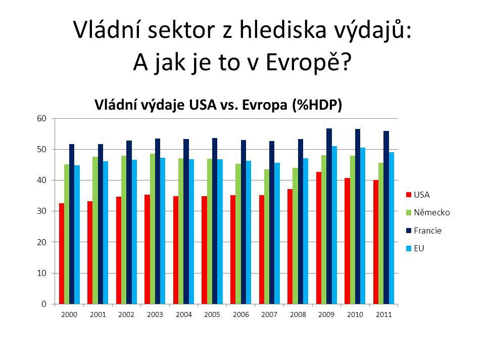Vládní sektor z hlediska výdajů: A jak je to v Evropě