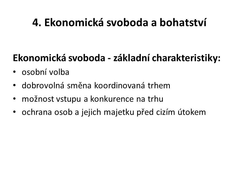 4. Ekonomická svoboda a bohatství