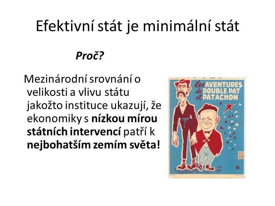 Efektivní stát je minimální stát