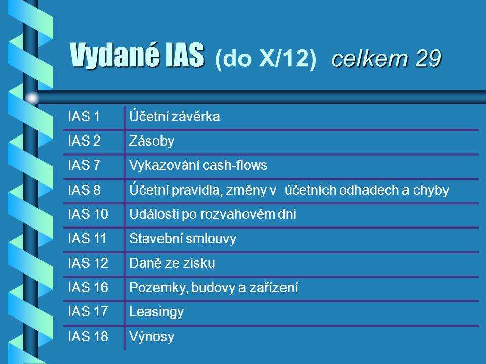 Vydané IAS (do X/12) celkem 29