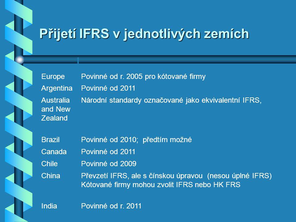 Přijetí IFRS v jednotlivých zemích