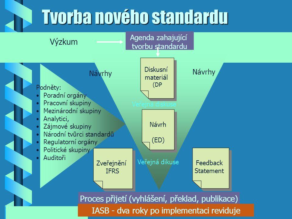Tvorba nového standardu