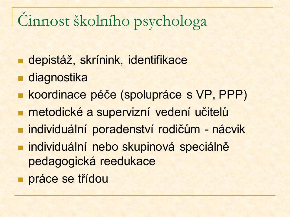 Činnost školního psychologa