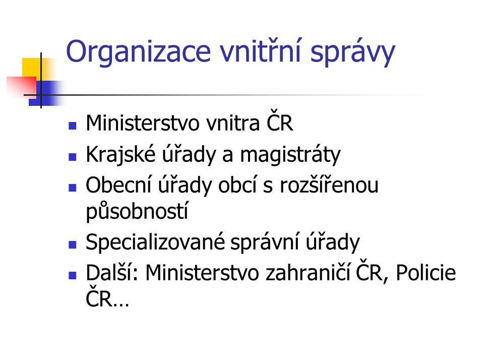 Organizace vnitřní správy