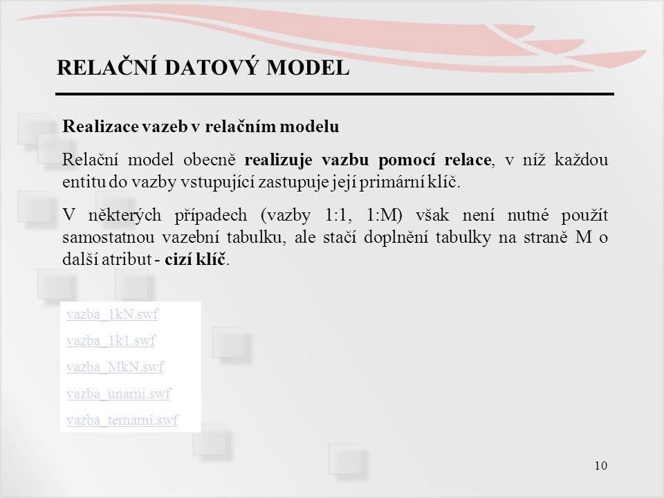 RELAČNÍ DATOVÝ MODEL Realizace vazeb v relačním modelu