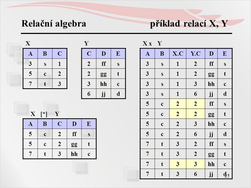 Relační algebra příklad relací X, Y