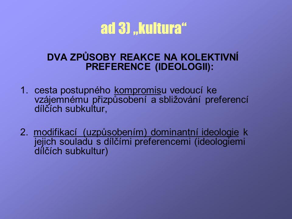 DVA ZPŮSOBY REAKCE NA KOLEKTIVNÍ PREFERENCE (IDEOLOGII):