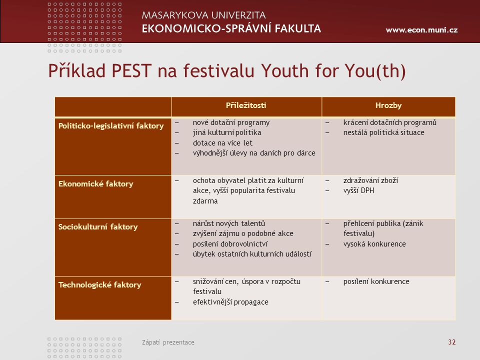 Příklad PEST na festivalu Youth for You(th)