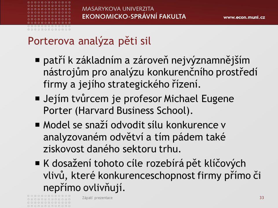 Porterova analýza pěti sil