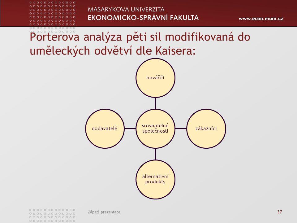 Porterova analýza pěti sil modifikovaná do uměleckých odvětví dle Kaisera: