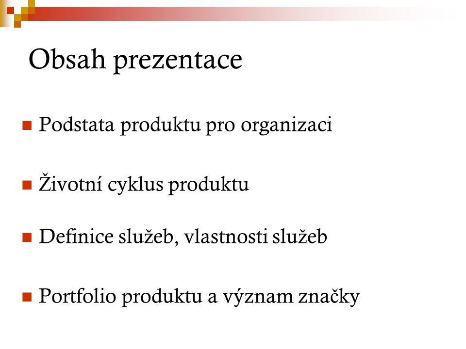 Obsah prezentace Podstata produktu pro organizaci