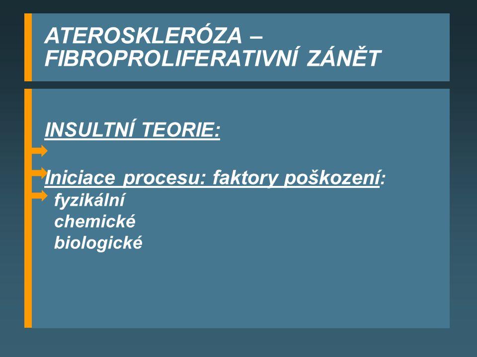 ATEROSKLERÓZA – FIBROPROLIFERATIVNÍ ZÁNĚT