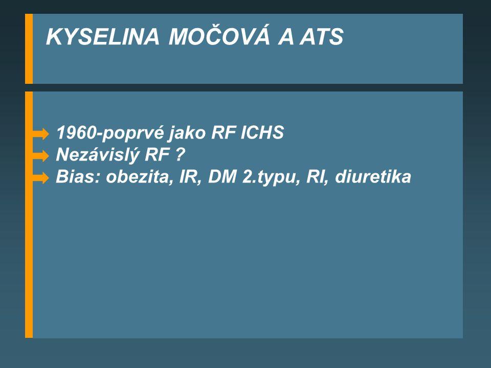 KYSELINA MOČOVÁ A ATS 1960-poprvé jako RF ICHS Nezávislý RF