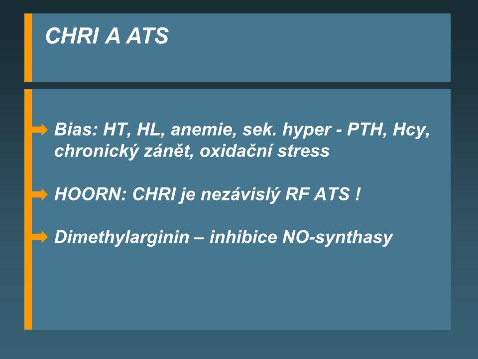 CHRI A ATS Bias: HT, HL, anemie, sek. hyper - PTH, Hcy, chronický zánět, oxidační stress. HOORN: CHRI je nezávislý RF ATS !
