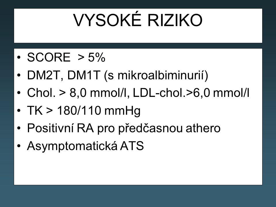 VYSOKÉ RIZIKO SCORE > 5% DM2T, DM1T (s mikroalbiminurií)
