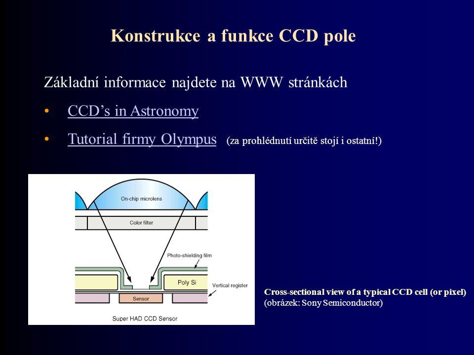 Konstrukce a funkce CCD pole