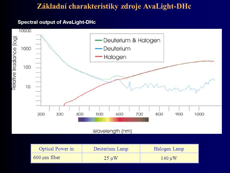 Základní charakteristiky zdroje AvaLight-DHc