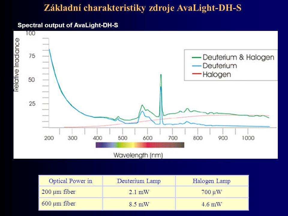 Základní charakteristiky zdroje AvaLight-DH-S