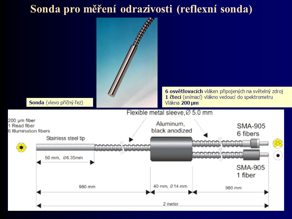 Sonda pro měření odrazivosti (reflexní sonda)