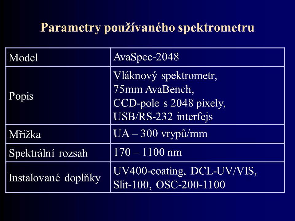Parametry používaného spektrometru