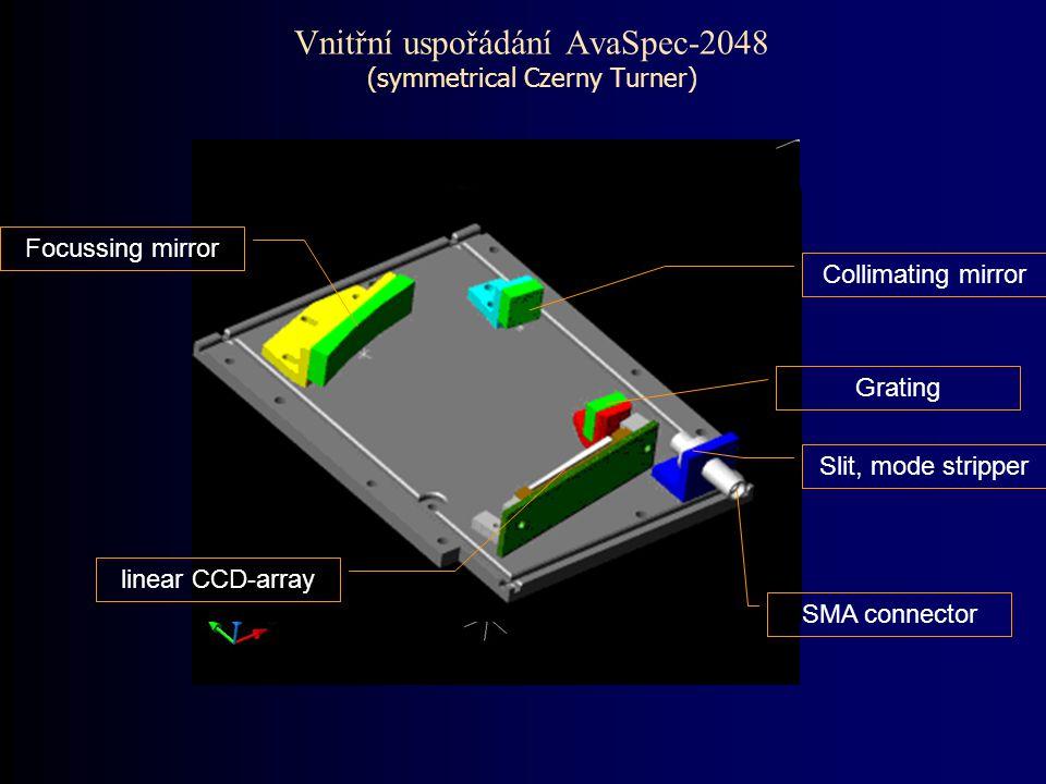 Vnitřní uspořádání AvaSpec-2048 (symmetrical Czerny Turner)