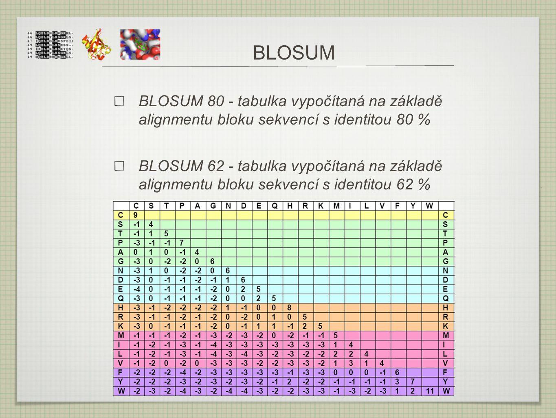 BLOSUM BLOSUM 80 - tabulka vypočítaná na základě alignmentu bloku sekvencí s identitou 80 %