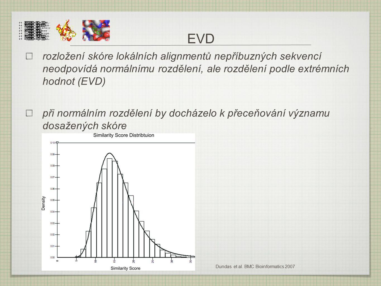 EVD rozložení skóre lokálních alignmentů nepříbuzných sekvencí neodpovídá normálnímu rozdělení, ale rozdělení podle extrémních hodnot (EVD)