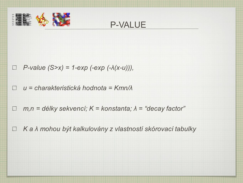 P-VALUE P-value (S>x) = 1-exp (-exp (-λ(x-u))),
