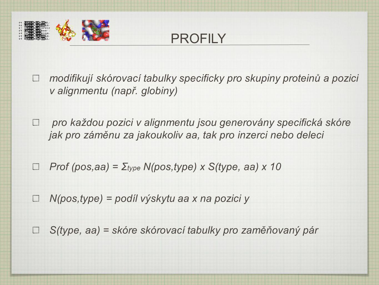PROFILY modifikují skórovací tabulky specificky pro skupiny proteinů a pozici v alignmentu (např. globiny)