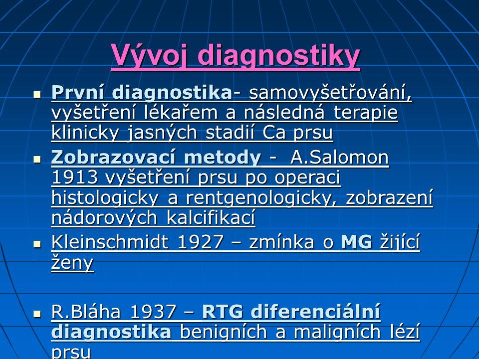 Vývoj diagnostiky První diagnostika- samovyšetřování, vyšetření lékařem a následná terapie klinicky jasných stadií Ca prsu.
