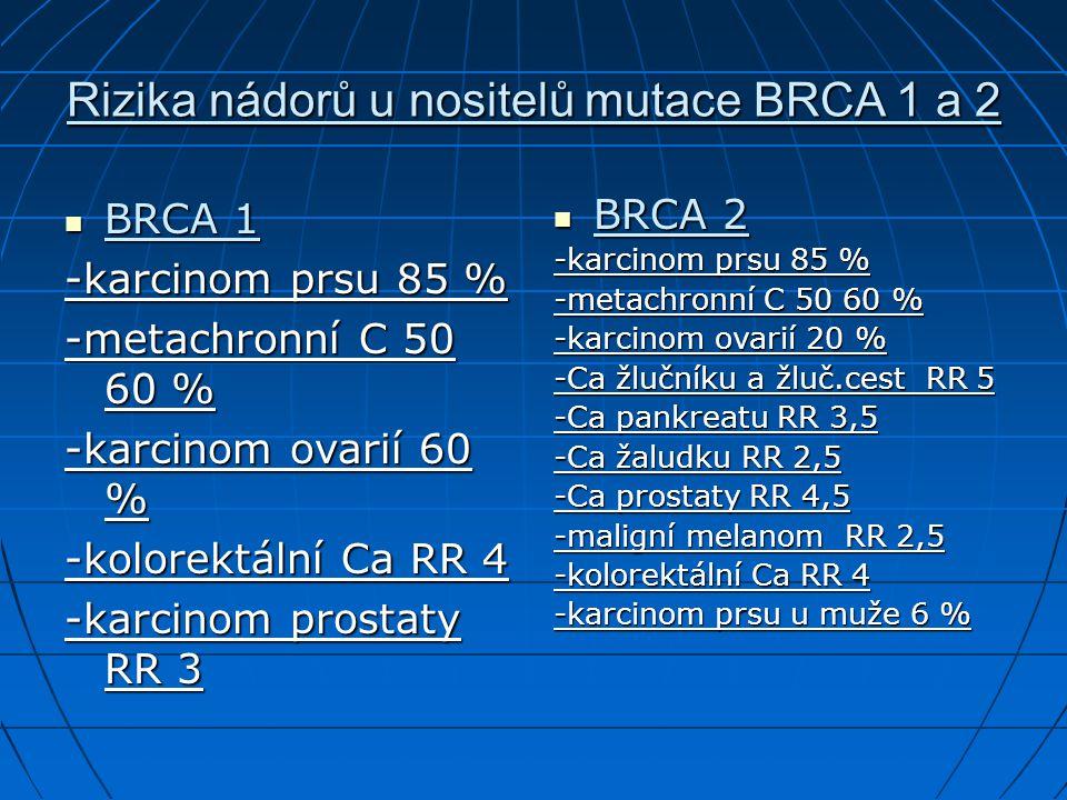 Rizika nádorů u nositelů mutace BRCA 1 a 2