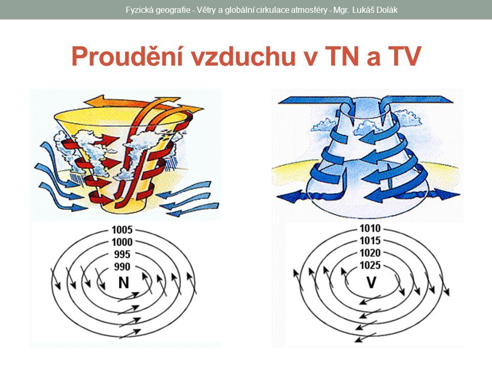 Proudění vzduchu v TN a TV