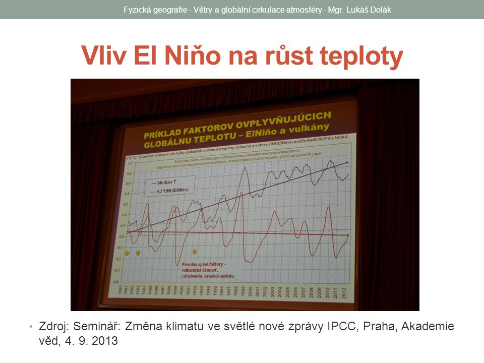 Vliv El Niňo na růst teploty