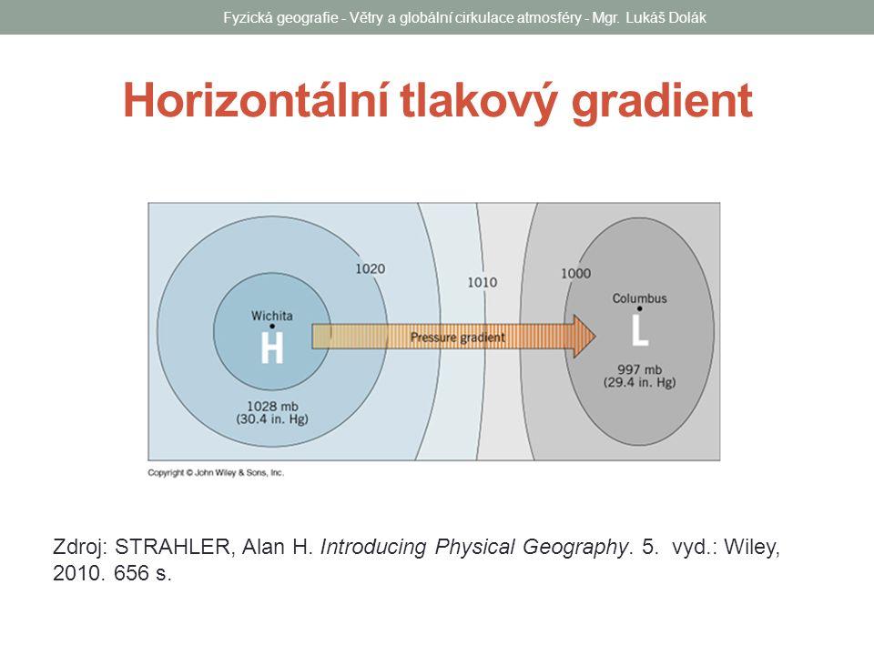 Horizontální tlakový gradient