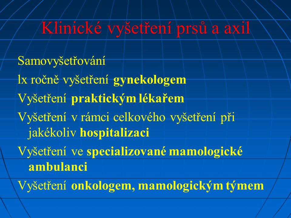 Klinické vyšetření prsů a axil