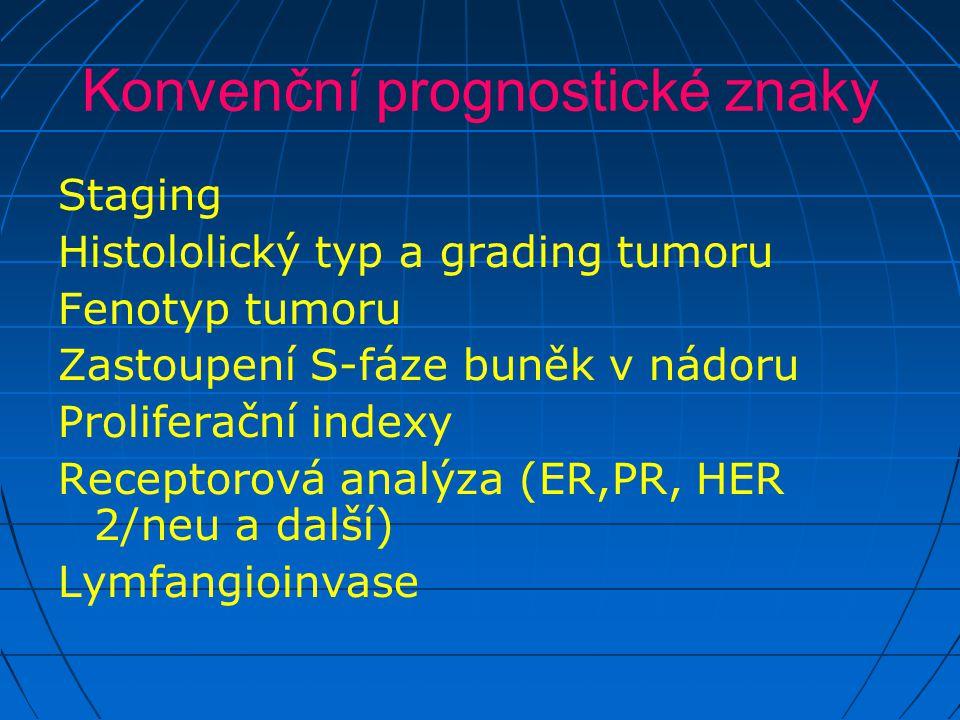 Konvenční prognostické znaky
