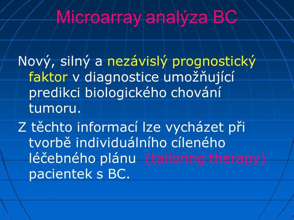 Microarray analýza BC Nový, silný a nezávislý prognostický faktor v diagnostice umožňující predikci biologického chování tumoru.