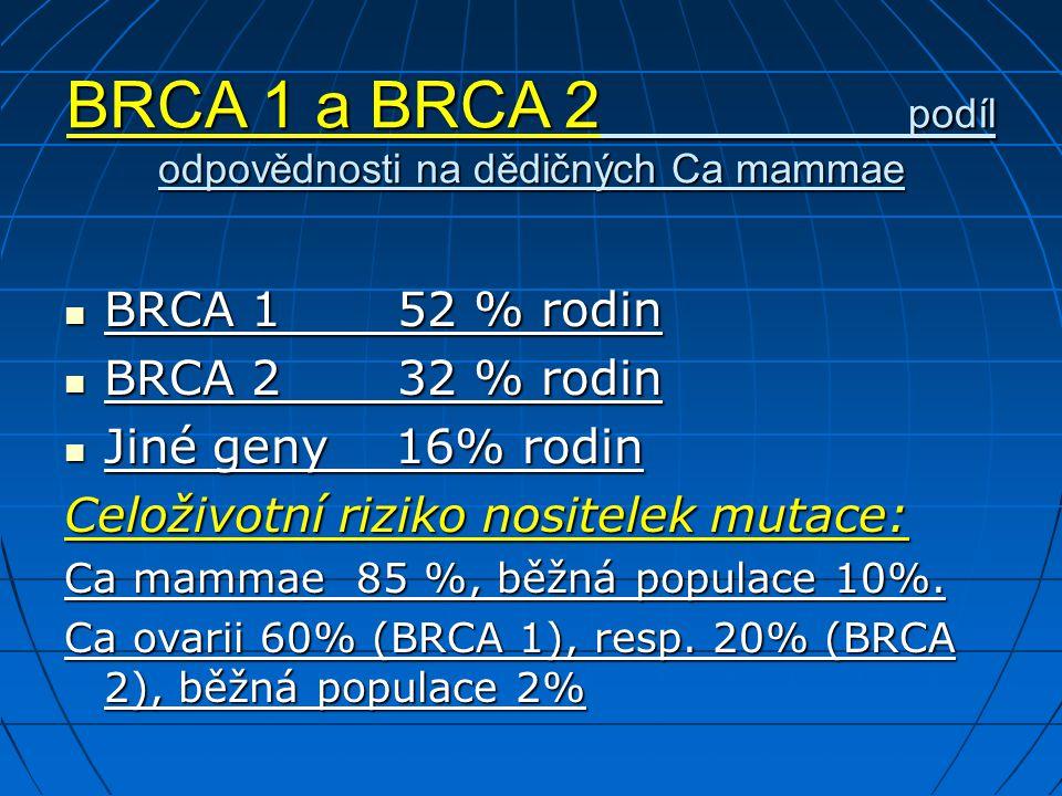 BRCA 1 a BRCA 2 podíl odpovědnosti na dědičných Ca mammae